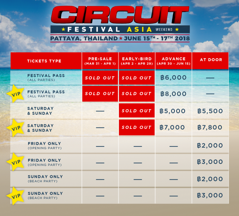 Circuit Tickets Table All Early-bird Sold Out