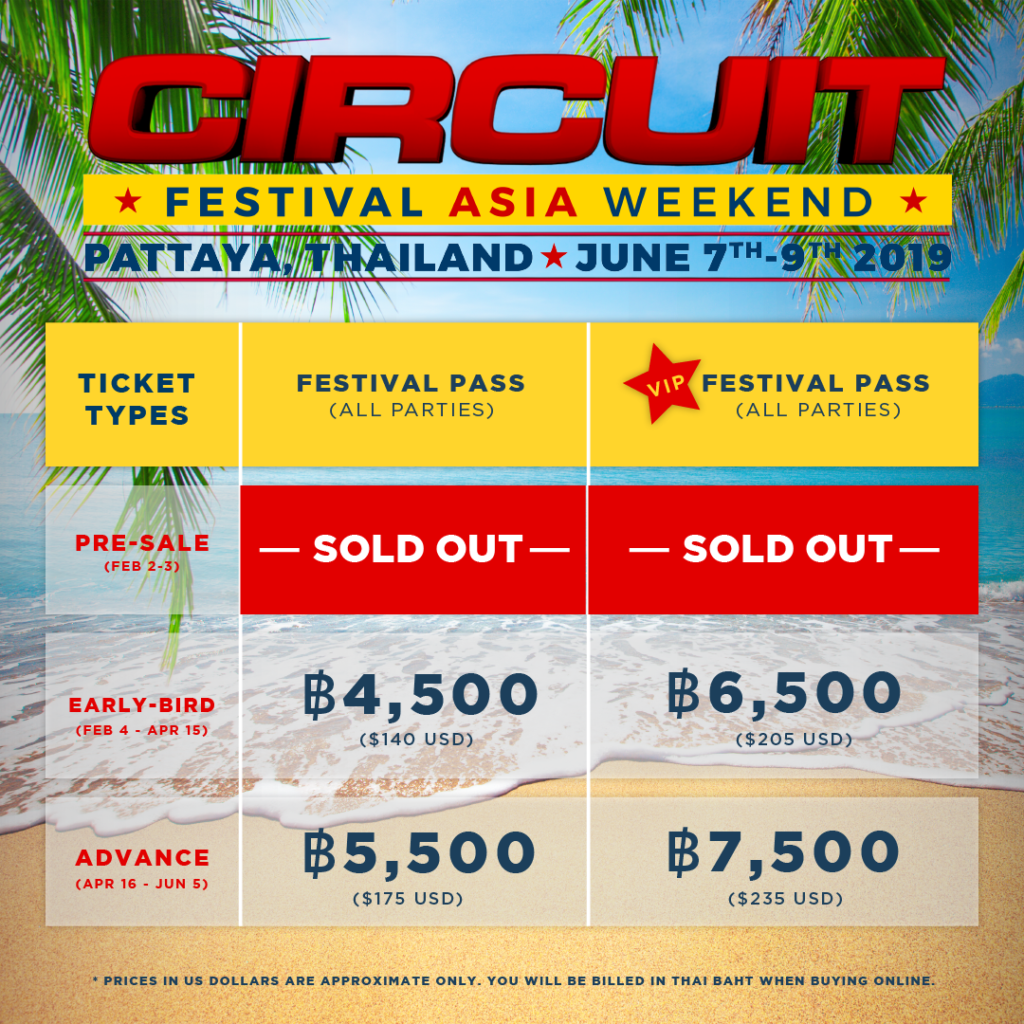 Circuit tickets table Soldout