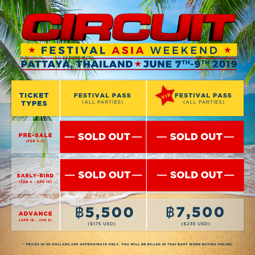 Circuit tickets table Soldout Apr16