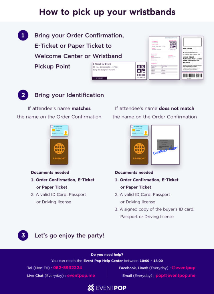 How to Received Wristband EN